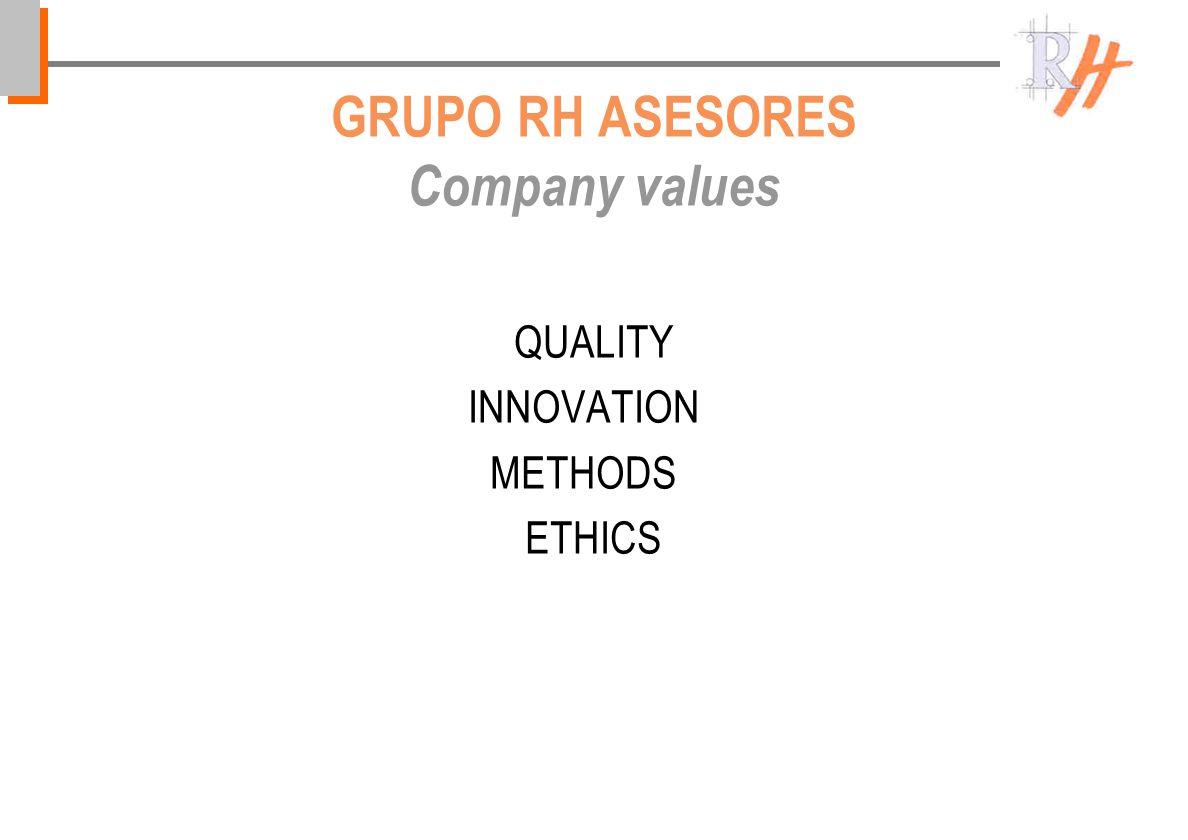 GRUPO RH ASESORES Company values QUALITY INNOVATION METHODS ETHICS