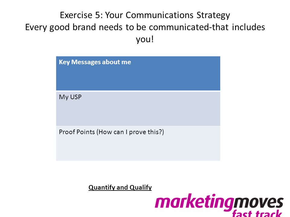 Exercise 5: Your Communications Strategy Every good brand needs to be communicated-that includes you! Key Messages about me My USP Proof Points (How c