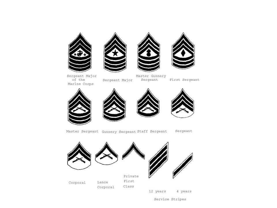 Note: Rank insignia, ribbons and badges are an integral part of the Marine Cadet's uniform.