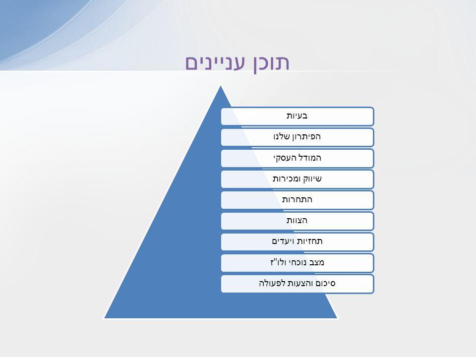 בעיות הפיתרון שלנוהמודל העסקישיווק ומכירות התחרותהצוות תחזיות ויעדיםמצב נוכחי ולו