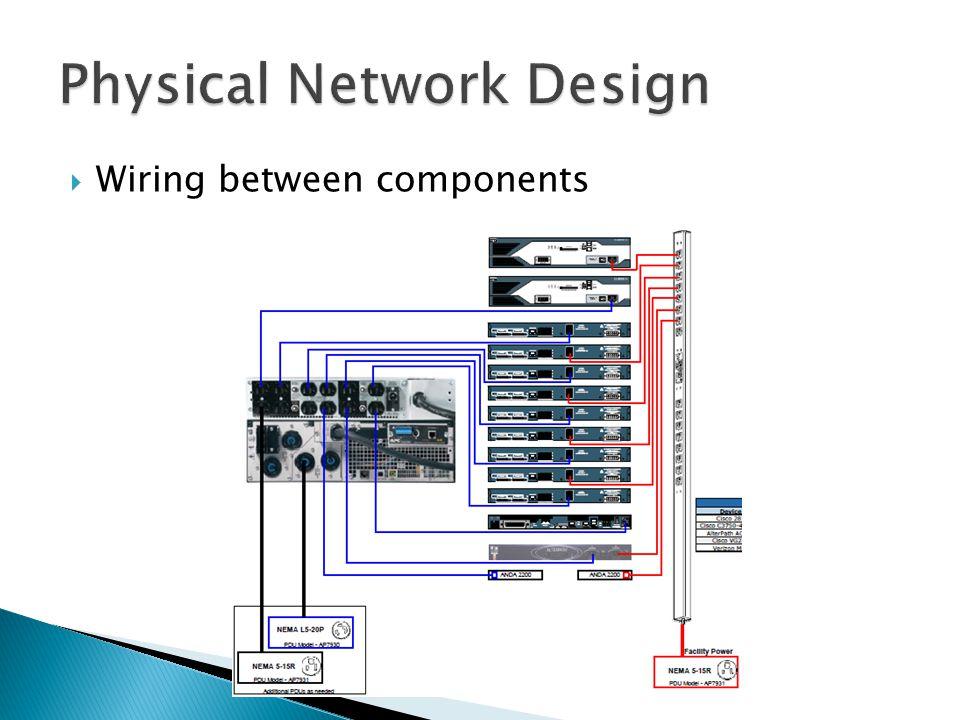  Wiring between components