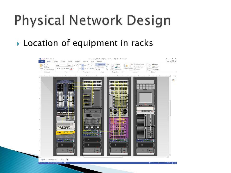  Location of equipment in racks
