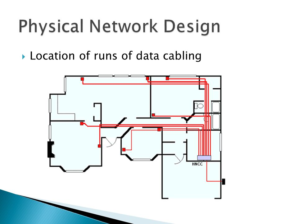  Location of runs of data cabling