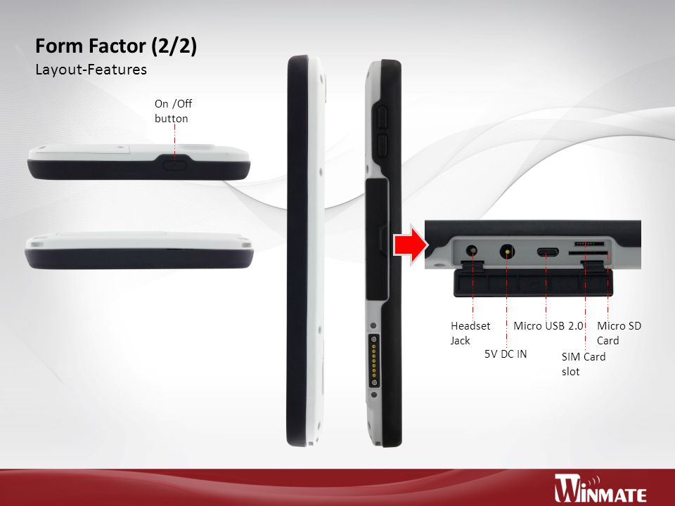 Form Factor (2/2) Layout-Features Headset Jack 5V DC IN Micro USB 2.0 SIM Card slot Micro SD Card On /Off button