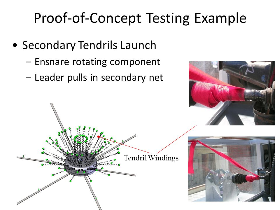 Proof-of-Concept Testing Example Secondary Tendrils Launch –Ensnare rotating component –Leader pulls in secondary net Tendril Windings
