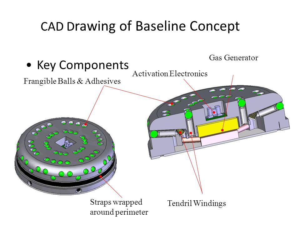Key Components Frangible Balls & Adhesives Tendril Windings Activation Electronics Straps wrapped around perimeter Gas Generator CAD D rawing of Baseline Concept