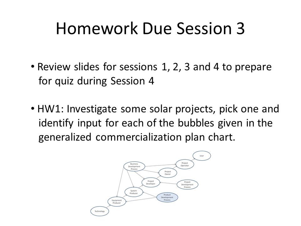 Homework Due Session 3 Review slides for sessions 1, 2, 3 and 4 to prepare for quiz during Session 4 HW1: Investigate some solar projects, pick one and identify input for each of the bubbles given in the generalized commercialization plan chart.