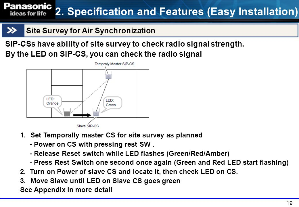 19 2. Specification and Features (Easy Installation) Site Survey for Air Synchronization SIP-CSs have ability of site survey to check radio signal str