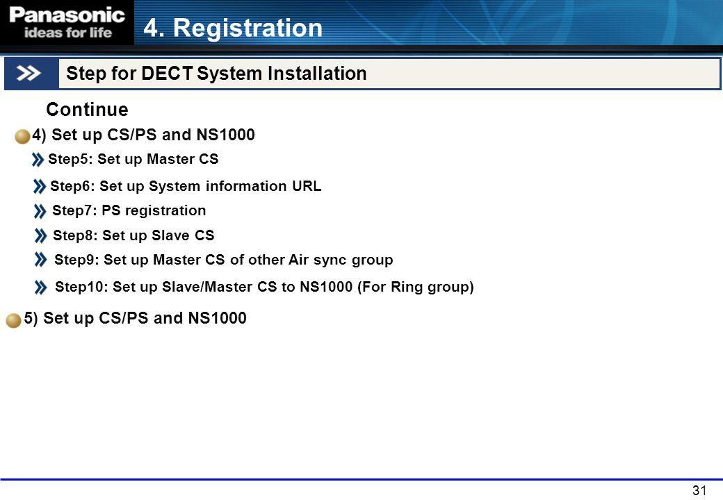 31 Continue Step for DECT System Installation 4. Registration Step8: Set up Slave CS Step6: Set up System information URL Step7: PS registration Step5