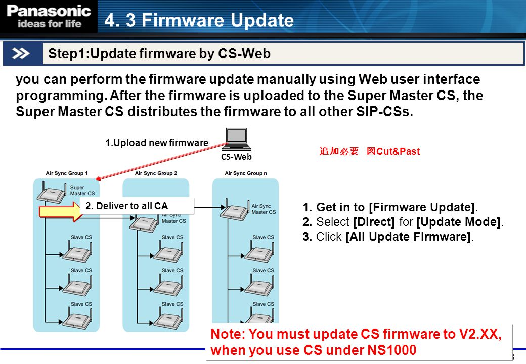 38 Step1:Update firmware by CS-Web 4. 3 Firmware Update you can perform the firmware update manually using Web user interface programming. After the f
