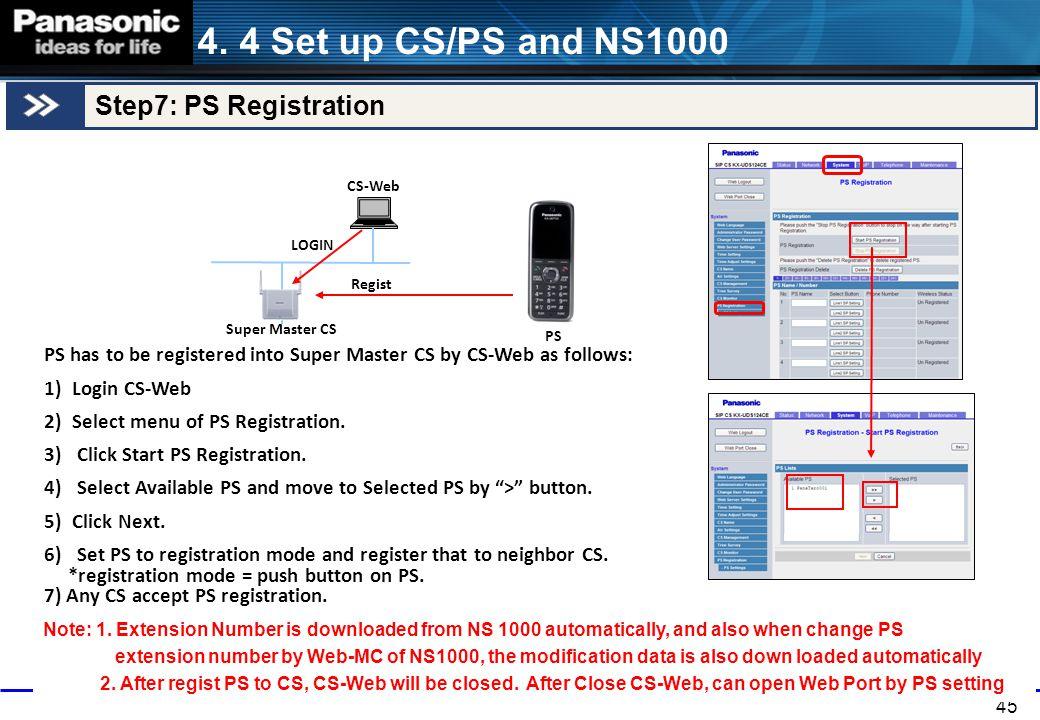 45 PS Super Master CS CS-Web PS has to be registered into Super Master CS by CS-Web as follows: 1)Login CS-Web 2)Select menu of PS Registration. 3) Cl