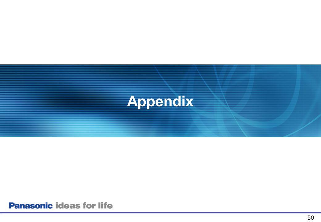 50 Appendix