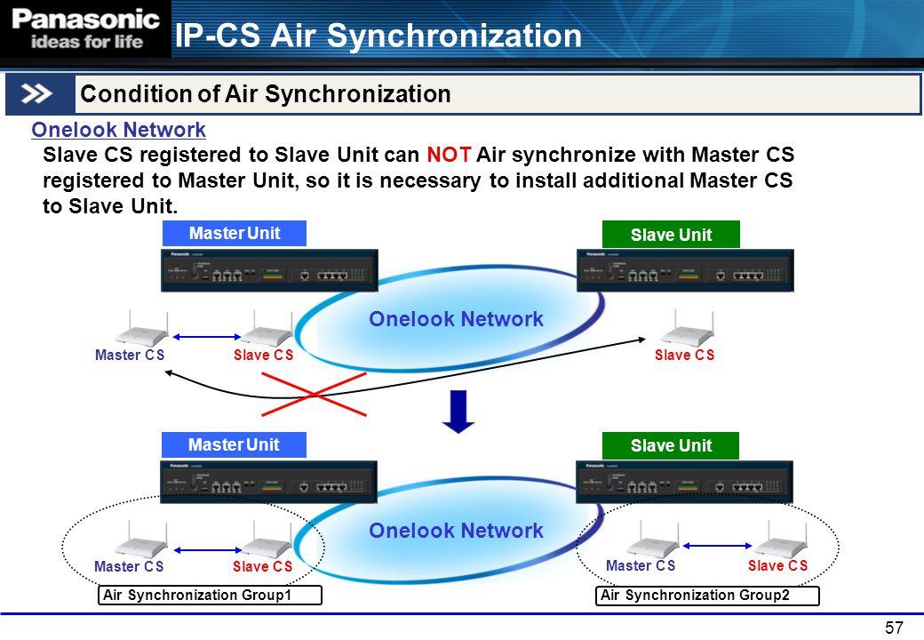 57 IP-CS Air Synchronization Master Unit Slave Unit Onelook Network Master CSSlave CS Onelook Network Slave CS registered to Slave Unit can NOT Air sy