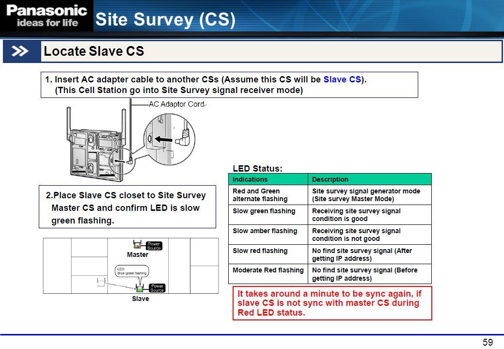 59 Site Survey (CS) Locate Slave CS