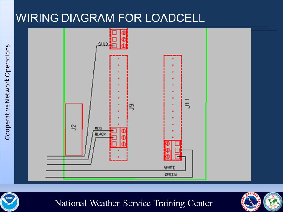 National Weather Service Training Center WIRING DIAGRAM FOR LOADCELL