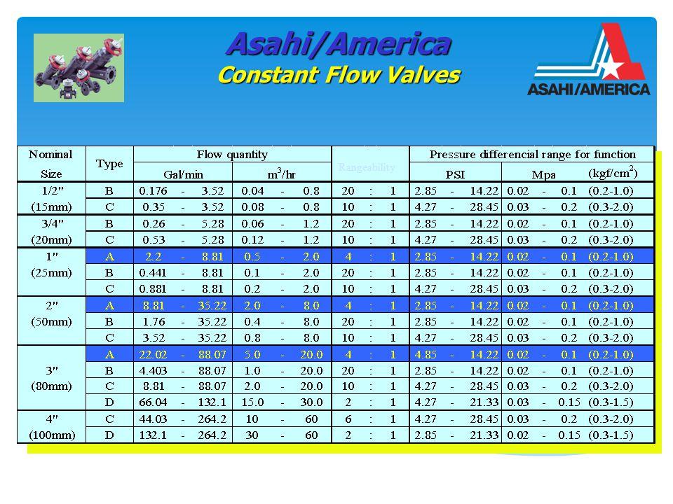 Sea water tank AV Constant Flow VALVE Asahi/America Constant Flow Valves
