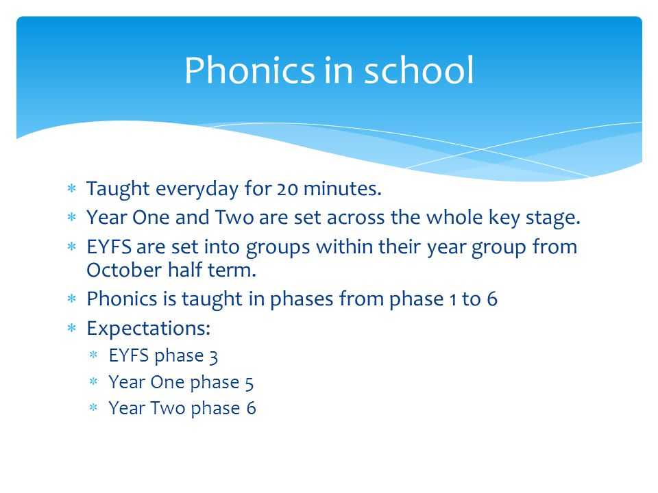  Taught everyday for 20 minutes.  Year One and Two are set across the whole key stage.  EYFS are set into groups within their year group from Octob
