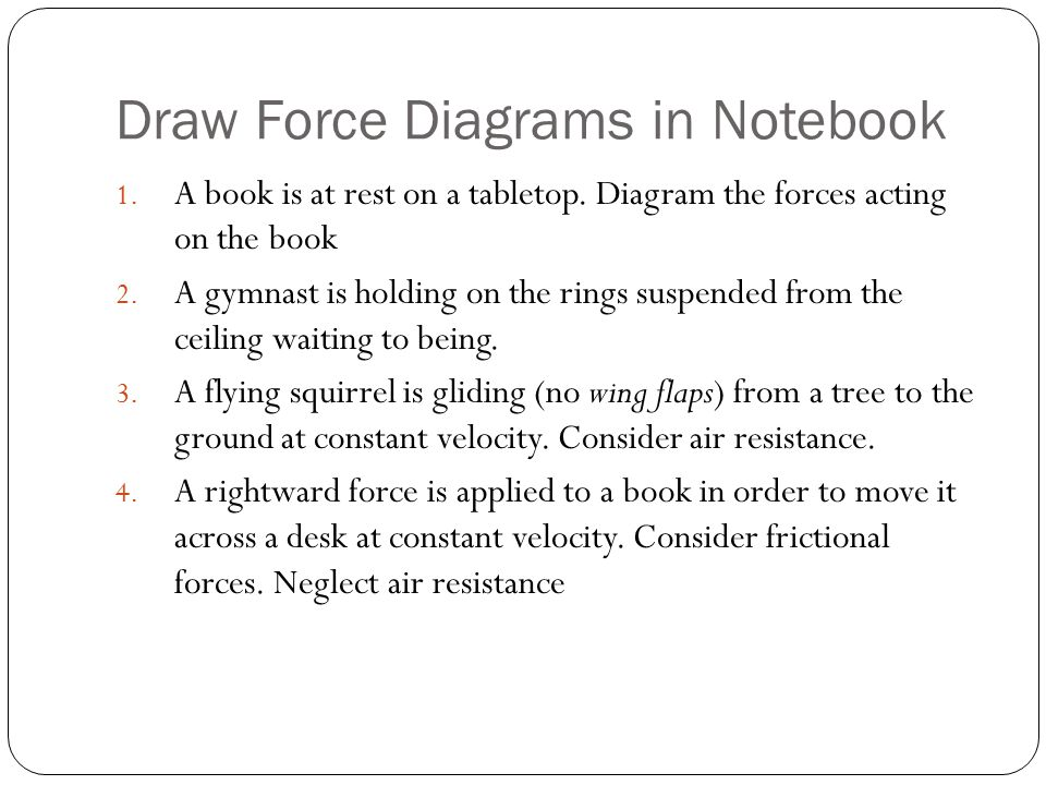 Draw Force Diagrams in Notebook 1.A book is at rest on a tabletop.