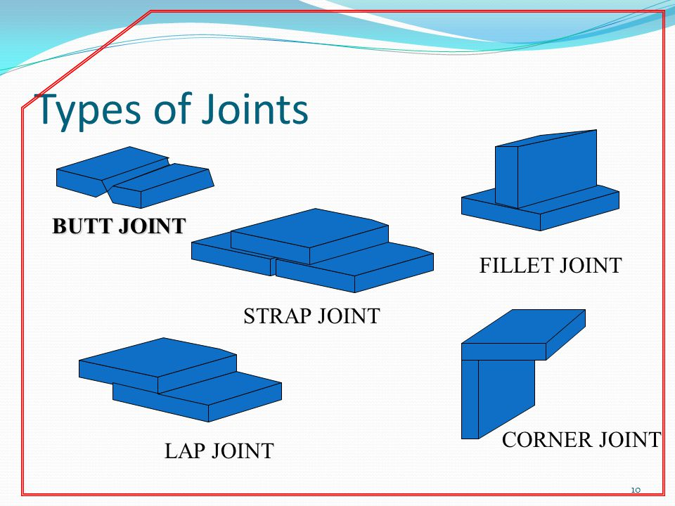 Types of Joints 10 BUTT JOINT STRAP JOINT LAP JOINT FILLET JOINT CORNER JOINT