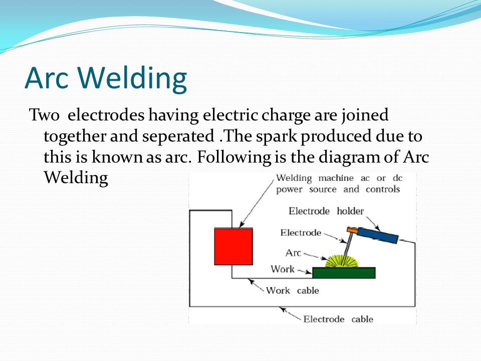 Arc Welding Two electrodes having electric charge are joined together and seperated.The spark produced due to this is known as arc. Following is the d