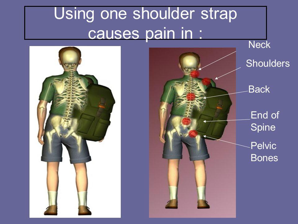 Neck Back Shoulders Pelvic Bones End of Spine Using one shoulder strap causes pain in :