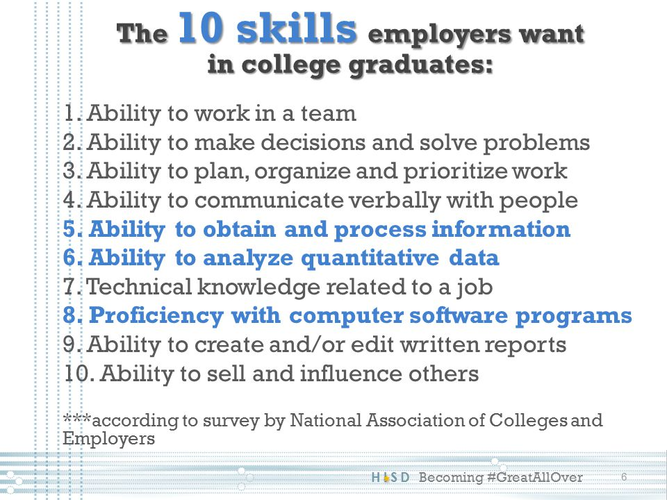 HISD Becoming #GreatAllOver The 10 skills employers want in college graduates: 6 1.