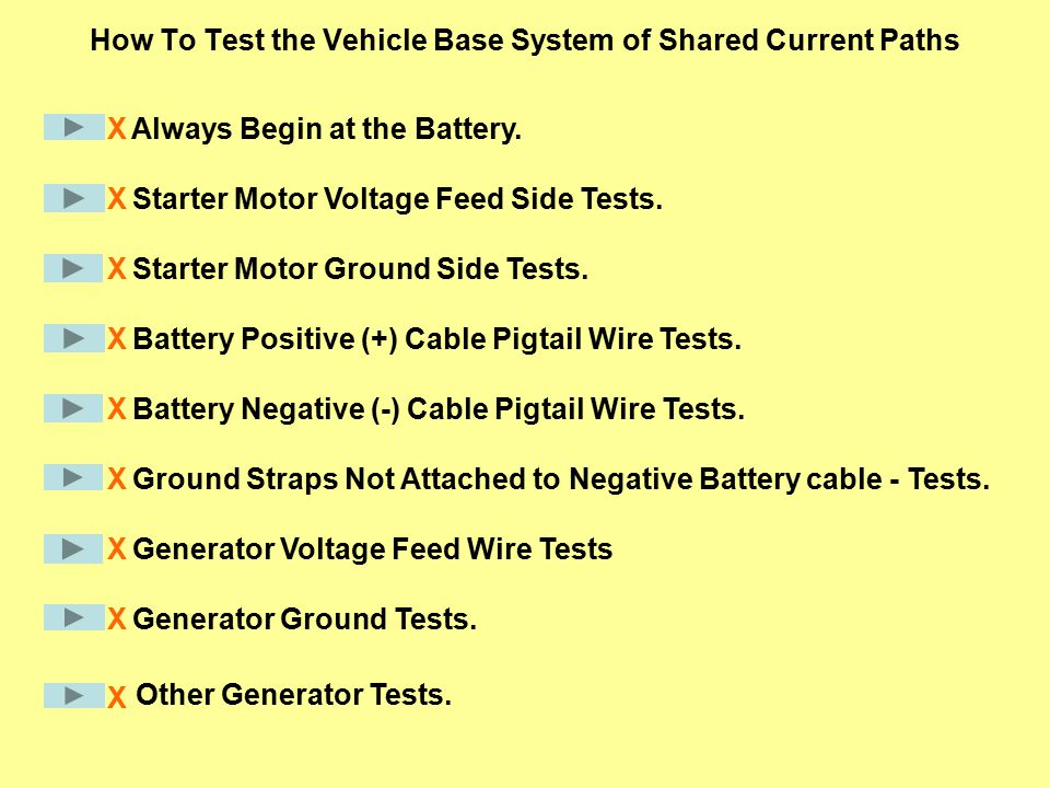 Battery Tests First, Do an open circuit voltage (OCV) test.