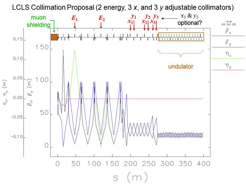 E1E1E1E1 E2E2E2E2 x1x1x1x1 y1y1y1y1 x2x2x2x2 y2y2y2y2 x3x3x3x3 y3y3y3y3 LCLS Collimation Proposal (2 energy, 3 x, and 3 y adjustable collimators) muon shielding undulator x 3 & y 3 optional
