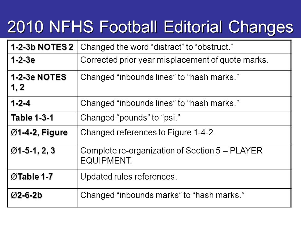 2010 NFHS Football Editorial Changes 1-2-3b NOTES 2 Changed the word distract to obstruct. 1-2-3eCorrected prior year misplacement of quote marks.