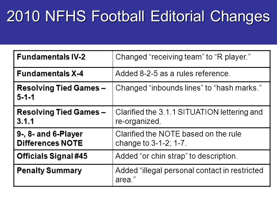 2010 NFHS Football Editorial Changes Fundamentals IV-2 Changed receiving team to R player. Fundamentals X-4 Added 8-2-5 as a rules reference.