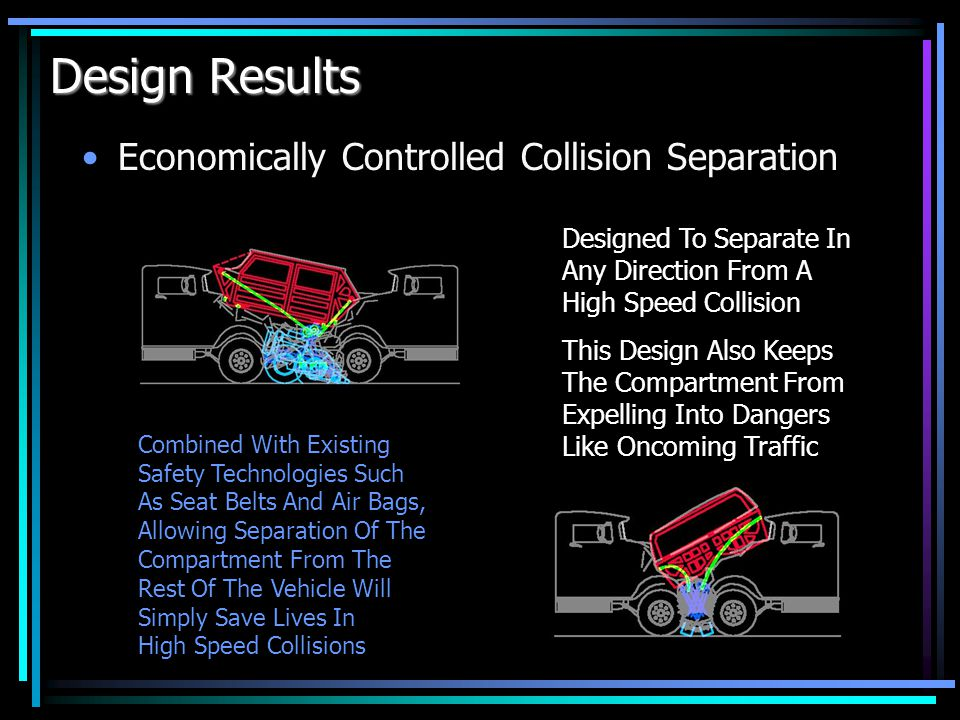 Design Feature Results Versatile G-Force Engineering By Simply Adjusting Anchor Head Diameter, Cushion Mount Size, Rubber Composites, Reinforcement Types, Relief Area Sizes, Torque Limitations, Cable Sizes & Lengths You Have A Full Range Of Complete Control With This System's Simplified Design Calculations For Each Device Expedite Development Throughout Any Range Of Vehicle Sizes