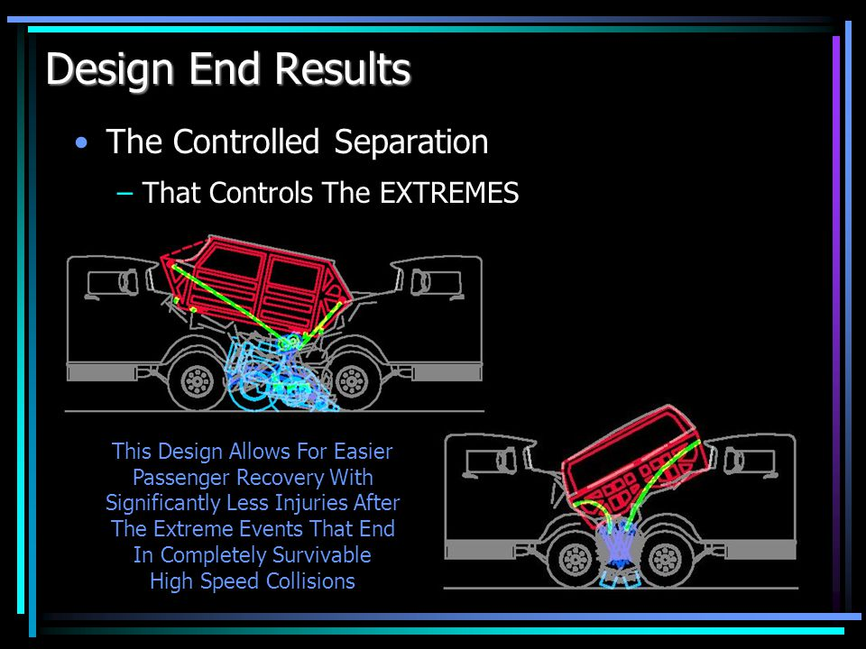 Design Results Economically Controlled Collision Separation Combined With Existing Safety Technologies Such As Seat Belts And Air Bags, Allowing Separation Of The Compartment From The Rest Of The Vehicle Will Simply Save Lives In High Speed Collisions Designed To Separate In Any Direction From A High Speed Collision This Design Also Keeps The Compartment From Expelling Into Dangers Like Oncoming Traffic