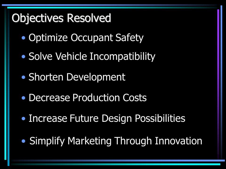 D E V CO D ESIGN & D EVELOPMENT AUTO SAFETY FEATURE