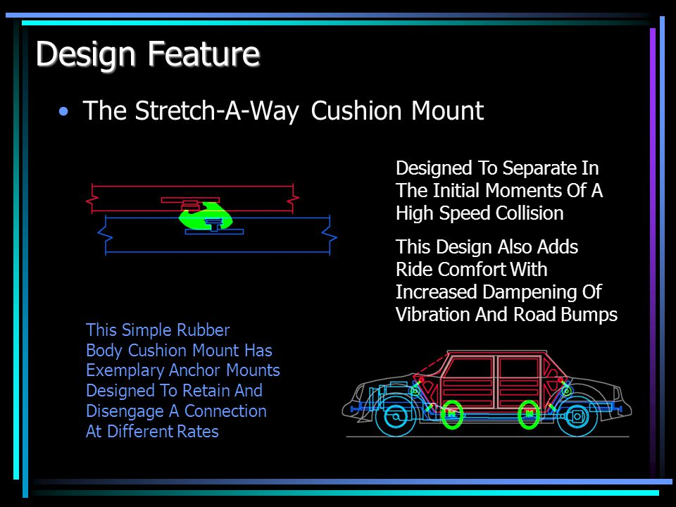 Design Solution The D E V CO Automotive Safety Feature HIGH SPEED OCCUPANT SAFETY With Economical Solutions To Unsurpassable Occupant Safety Standards
