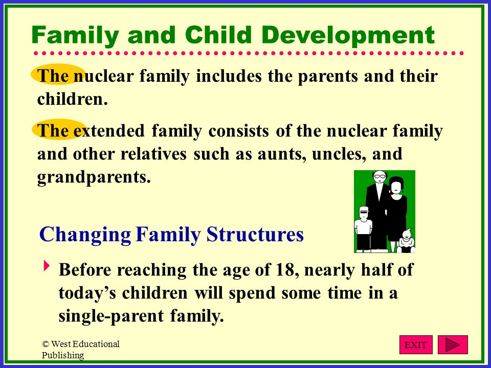 © West Educational Publishing Family and Child Development The nuclear family includes the parents and their children.