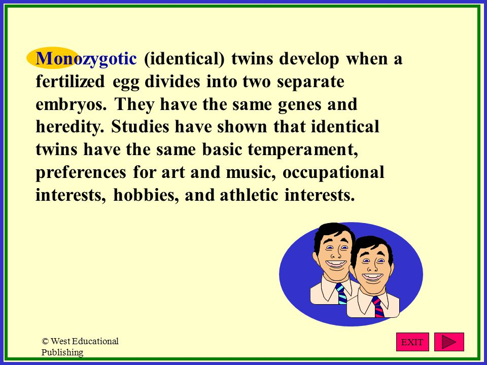 © West Educational Publishing Monozygotic (identical) twins develop when a fertilized egg divides into two separate embryos.