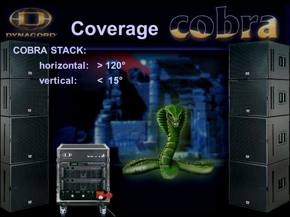 Coverage COBRA STACK: horizontal: > 120° vertical:< 15°