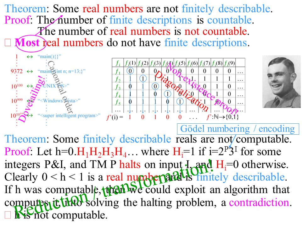 Theorem: Some real numbers are not finitely describable.