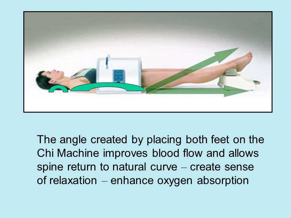 The angle created by placing both feet on the Chi Machine improves blood flow and allows spine return to natural curve – create sense of relaxation – enhance oxygen absorption