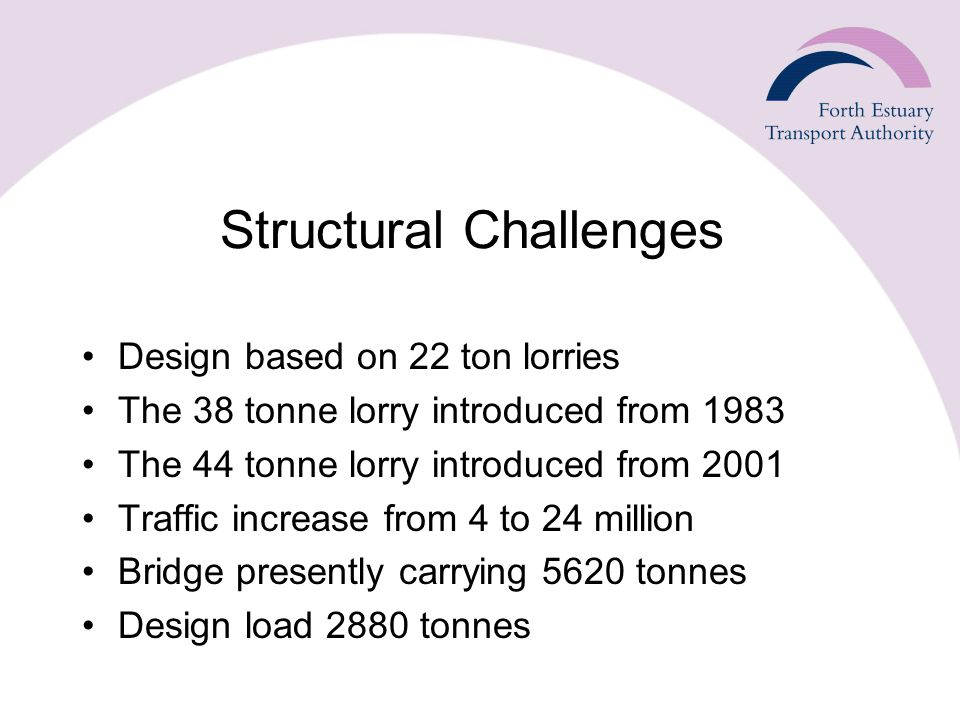 Theoretical Capacity Forth Road Bridge Average Daily Traffic Totals 2006 (Northbound) Vehicles
