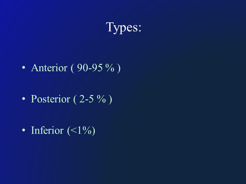 Types: Anterior ( 90-95 % ) Posterior ( 2-5 % ) Inferior (<1%)