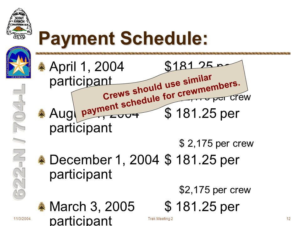 11/3/2004Trek Meeting 212 Payment Schedule: April 1, 2004$181.25 per participant $2,175 per crew August 1, 2004$ 181.25 per participant $ 2,175 per crew December 1, 2004$ 181.25 per participant $2,175 per crew March 3, 2005$ 181.25 per participant (balance) $2,175 per crew Crews should use similar payment schedule for crewmembers.