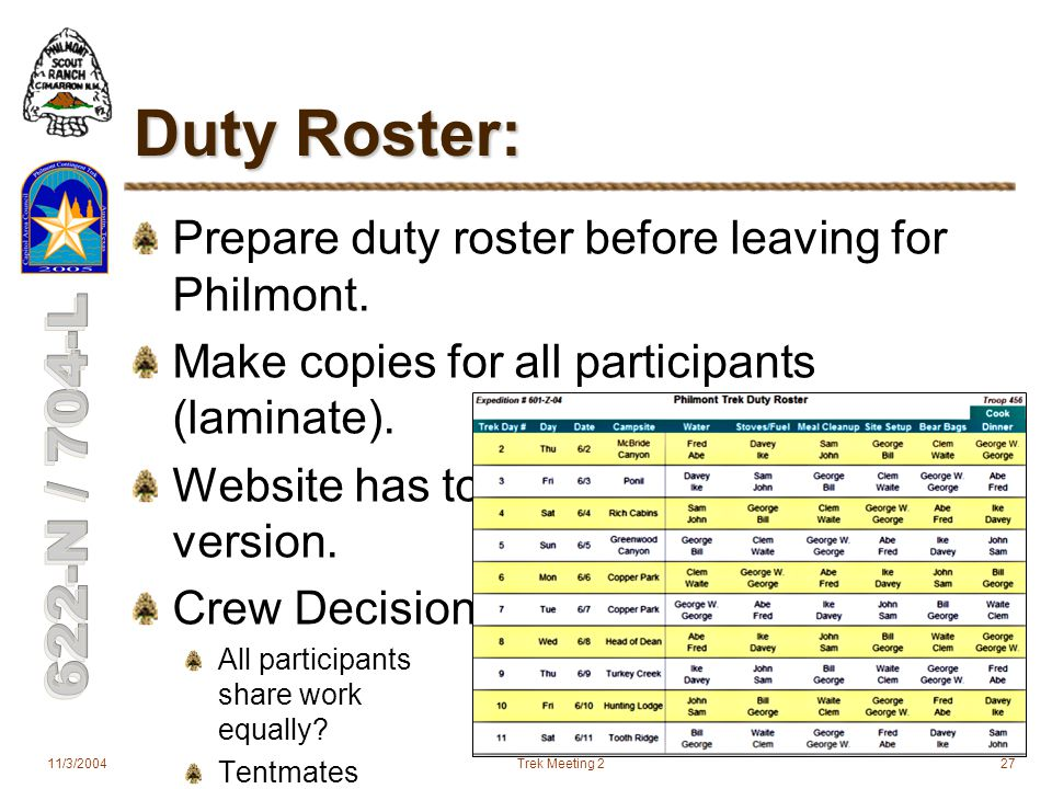 11/3/2004Trek Meeting 227 Duty Roster: Prepare duty roster before leaving for Philmont.