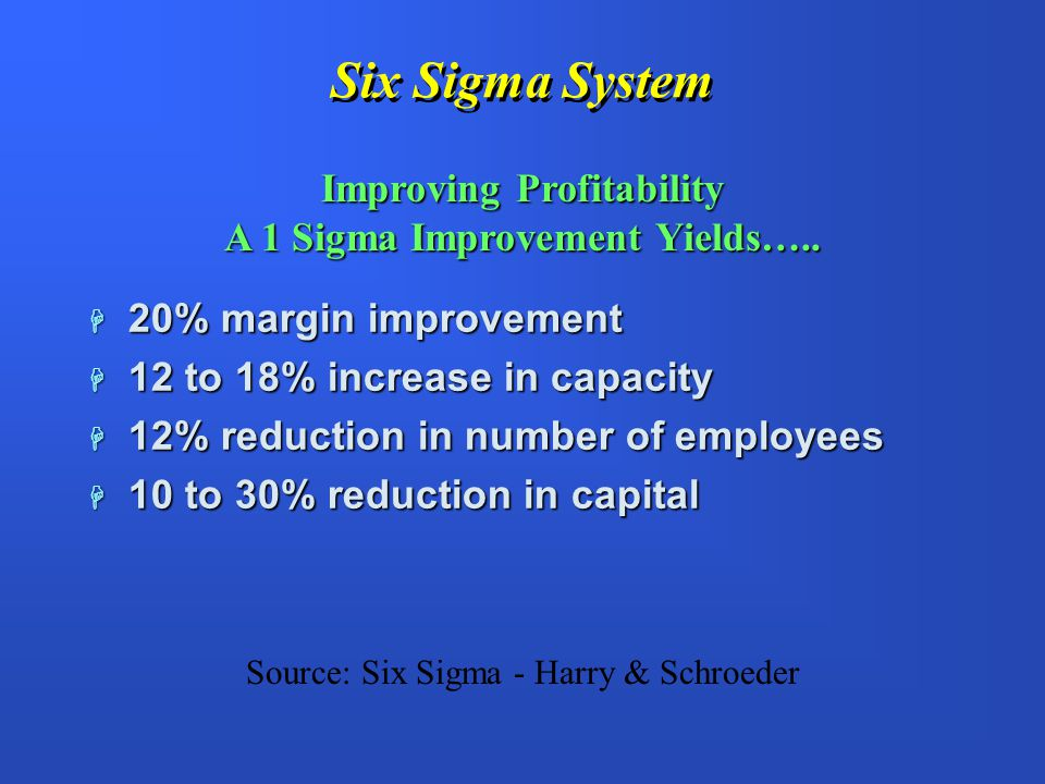 What is Six Sigma (  ) Quality.
