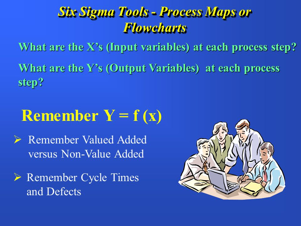 Six Sigma Tools Process Maps or Flowcharts: Process Maps or Flowcharts: Graphical representation of a process or system showing process or product transformation.