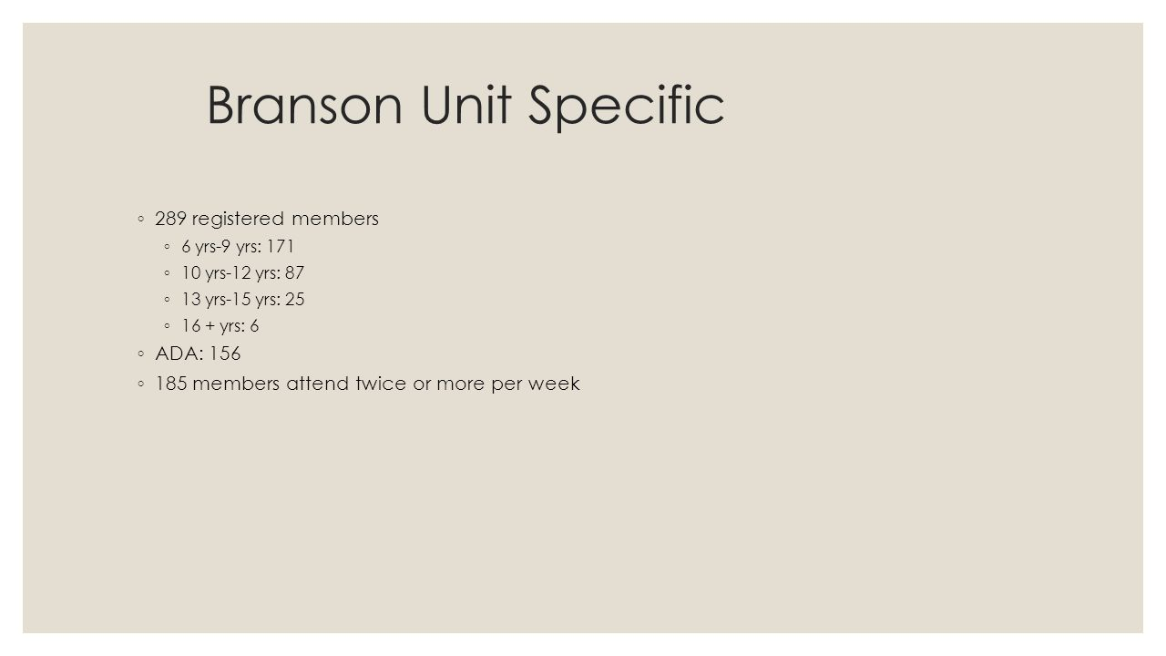 Branson Unit Specific ◦ 289 registered members ◦ 6 yrs-9 yrs: 171 ◦ 10 yrs-12 yrs: 87 ◦ 13 yrs-15 yrs: 25 ◦ 16 + yrs: 6 ◦ ADA: 156 ◦ 185 members attend twice or more per week