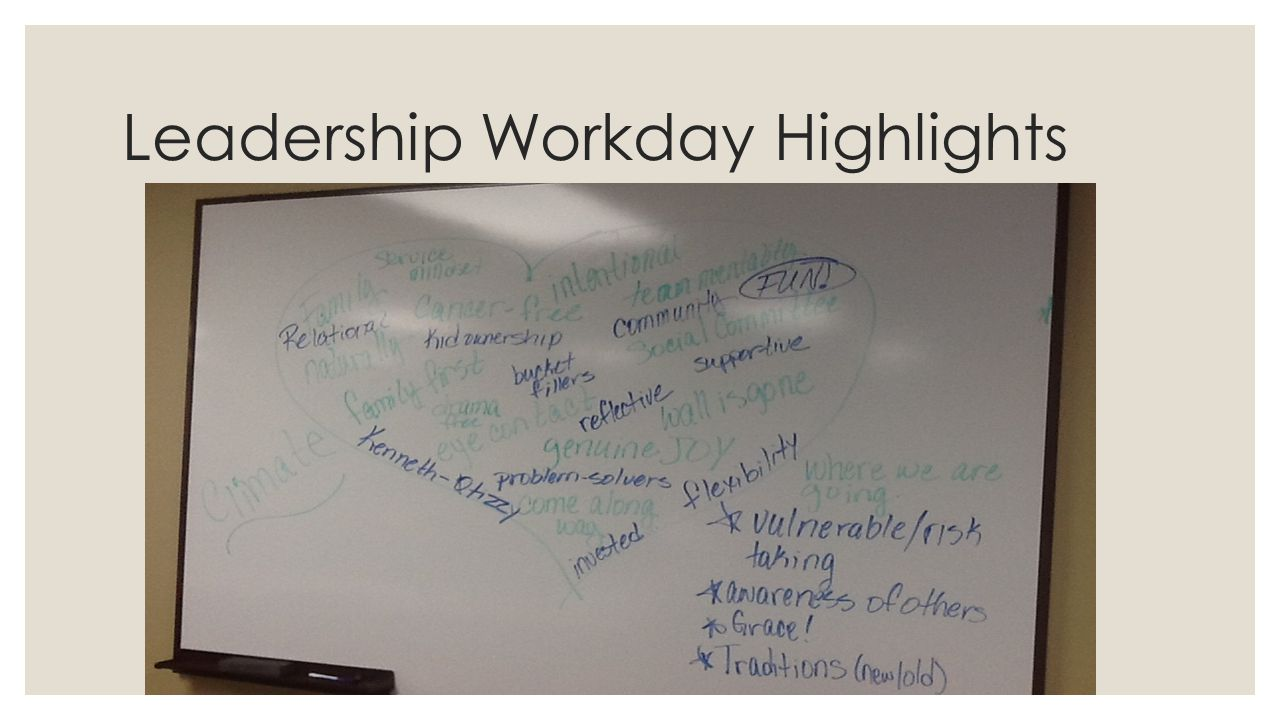 Leadership Workday Highlights