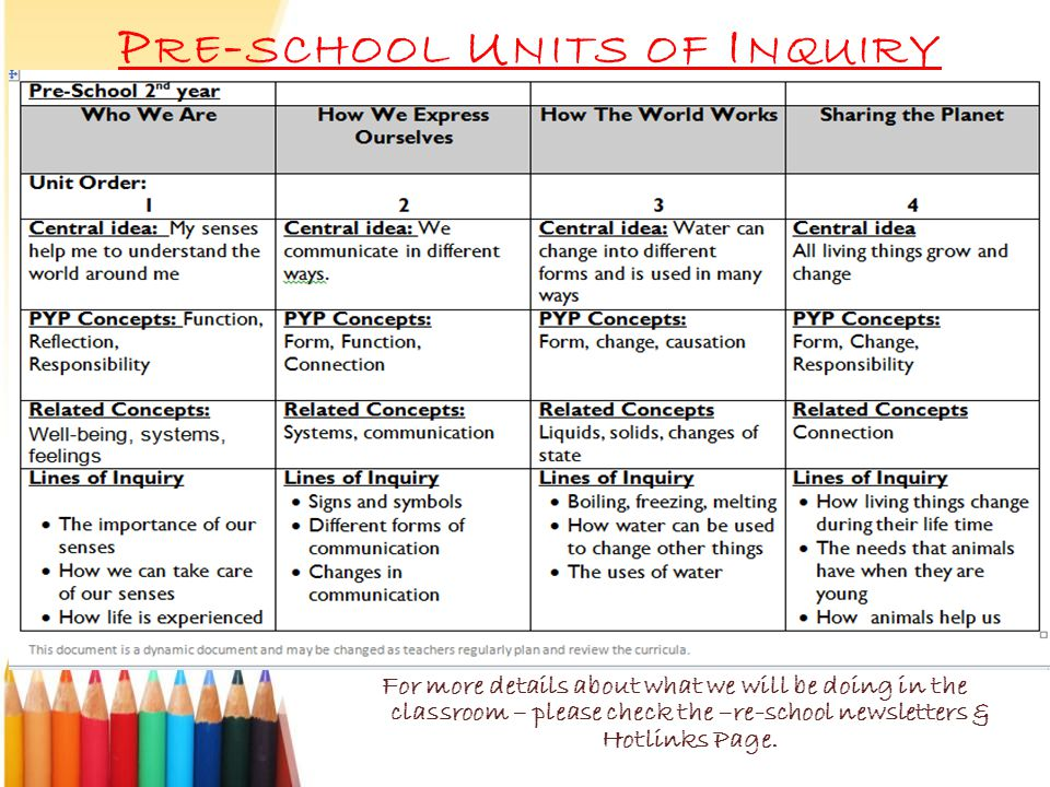 P RE - SCHOOL U NITS OF I NQUIRY For more details about what we will be doing in the classroom – please check the –re-school newsletters & Hotlinks Page.