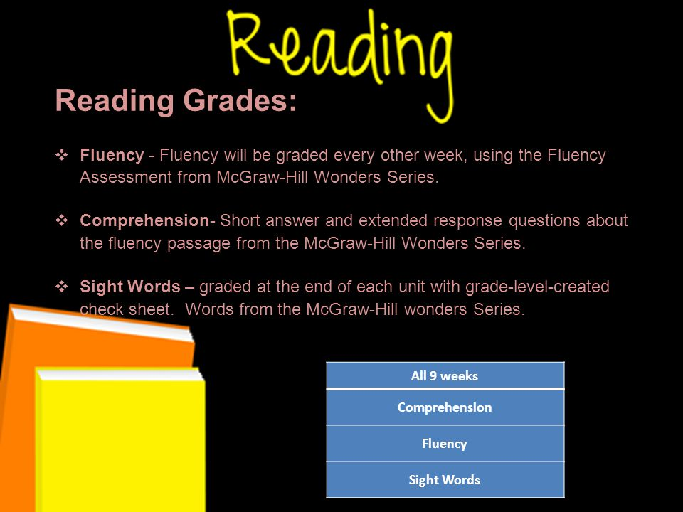 Time: Reading Grades:  Fluency - Fluency will be graded every other week, using the Fluency Assessment from McGraw-Hill Wonders Series.
