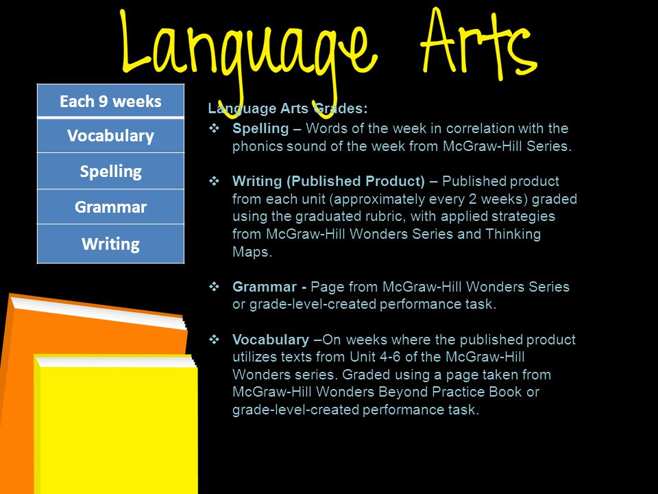 Language Arts Grades:  Spelling – Words of the week in correlation with the phonics sound of the week from McGraw-Hill Series.